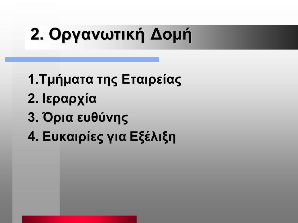 Παραδείγματα Παραδείγματα Ποια είναι η οργανωτική δομή του Αθήνα 2004; του ΠΑΟΚ;Ποια είναι η οργανωτική δομή του ΠΑΟΚ; Παραδείγματα Ποια είναι η οργανωτική δομή του Αθήνα 2004; του ΠΑΟΚ;Ποια είναι η οργανωτική δομή του ΠΑΟΚ;