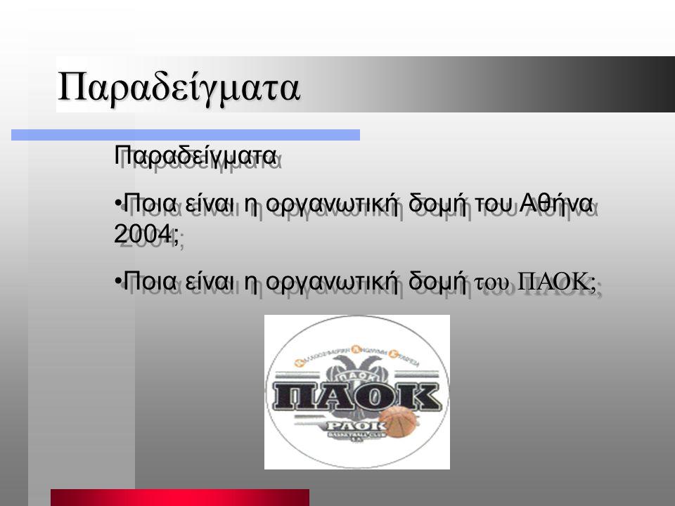 Παραδείγματα Παραδείγματα Ποια είναι η οργανωτική δομή του Αθήνα 2004; του ΠΑΟΚ;Ποια είναι η οργανωτική δομή του ΠΑΟΚ; Παραδείγματα Ποια είναι η οργαν
