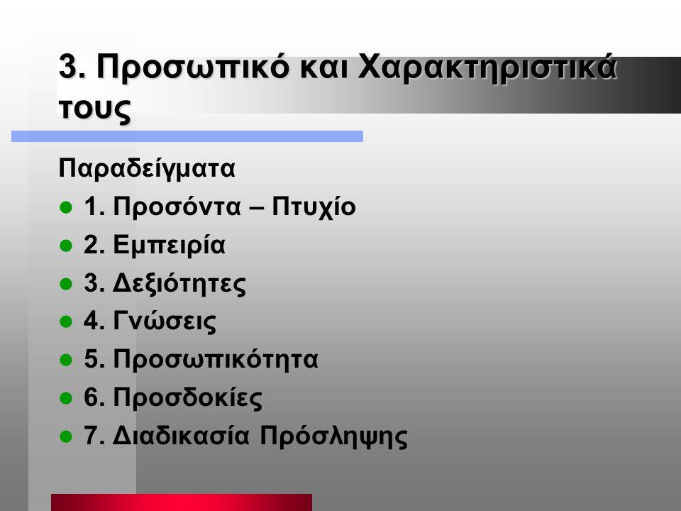 3. Προσωπικό και Χαρακτηριστικά τους Παραδείγματα 1. Προσόντα – Πτυχίο 2. Εμπειρία 3. Δεξιότητες 4. Γνώσεις 5. Προσωπικότητα 6. Προσδοκίες 7. Διαδικασ