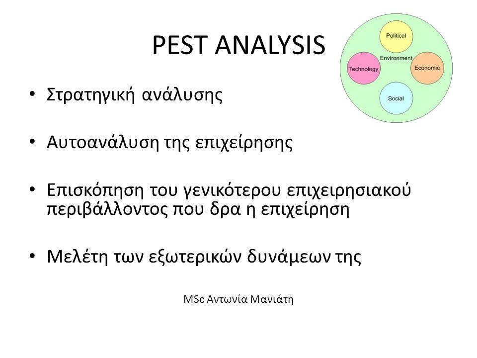PEST ANALYSIS Στρατηγική ανάλυσης Αυτοανάλυση της επιχείρησης Επισκόπηση του γενικότερου επιχειρησιακού περιβάλλοντος που δρα η επιχείρηση Μελέτη των