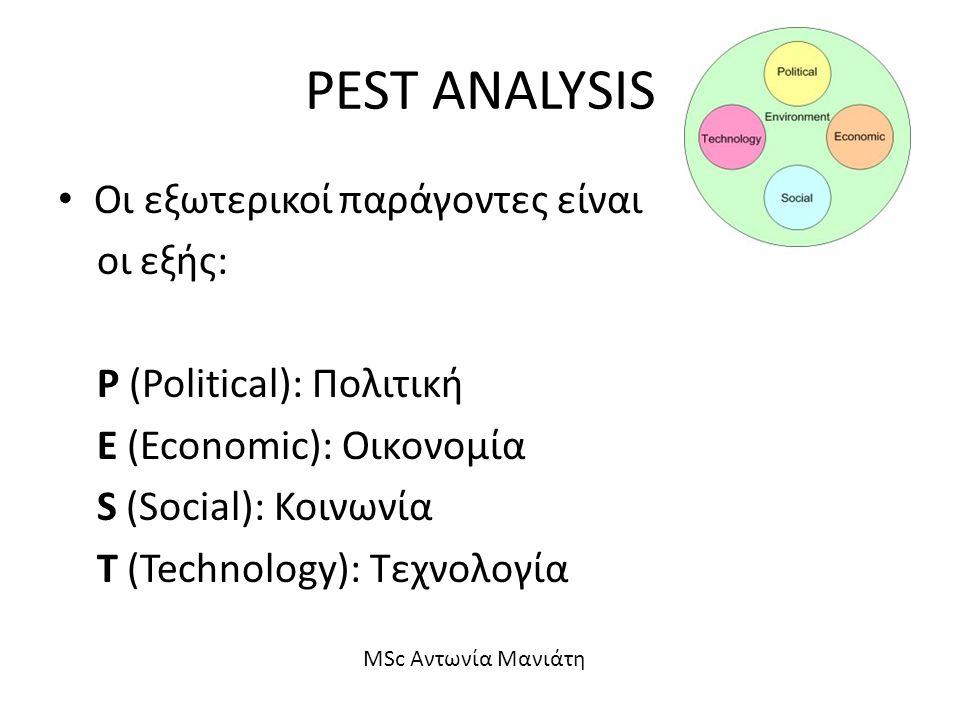 PEST ANALYSIS Οι εξωτερικοί παράγοντες είναι οι εξής: P (Political): Πολιτική E (Economic): Οικονομία S (Social): Κοινωνία Τ (Technology): Τεχνολογία
