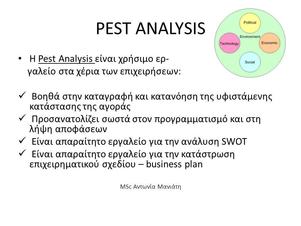 PEST ANALYSIS Η Pest Analysis είναι χρήσιμο ερ- γαλείο στα χέρια των επιχειρήσεων: Βοηθά στην καταγραφή και κατανόηση της υφιστάμενης κατάστασης της α