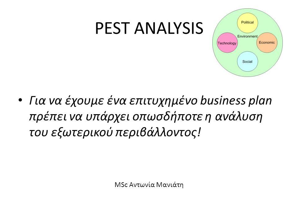 PEST ANALYSIS Για να έχουμε ένα επιτυχημένο business plan πρέπει να υπάρχει οπωσδήποτε η ανάλυση του εξωτερικού περιβάλλοντος! MSc Αντωνία Μανιάτη