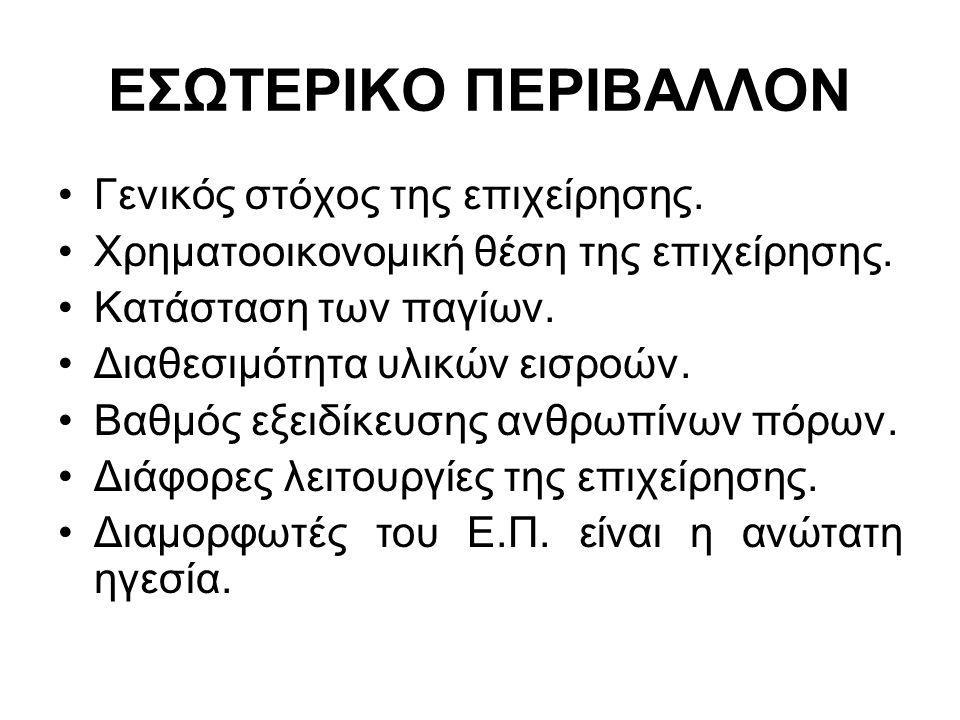 ΕΞΩΤΕΡΙΚΟ ΠΕΡΙΒΑΛΛΟΝ 1.Κοινωνικοπολιτιστικό (Ατομισμός, Πόθος επιτυχίας, Απασχολισμός, Επιδίωξη ανέσεων, παντοδυναμία της οικονομικής αρχής, lifestyle κ.ά.).