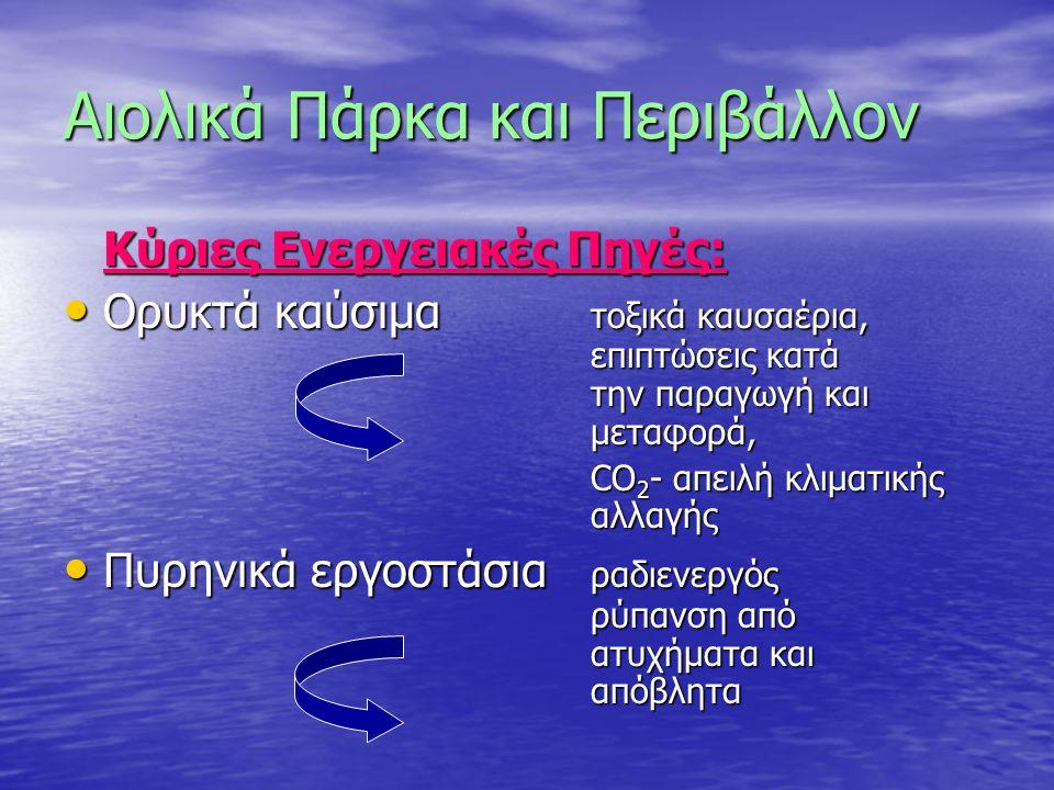 Αιολικά Πάρκα και Περιβάλλον Κύριες Ενεργειακές Πηγές: Ορυκτά καύσιμα τοξικά καυσαέρια, επιπτώσεις κατά την παραγωγή και μεταφορά, Ορυκτά καύσιμα τοξικά καυσαέρια, επιπτώσεις κατά την παραγωγή και μεταφορά, CO 2 - απειλή κλιματικής αλλαγής Πυρηνικά εργοστάσια ραδιενεργός ρύπανση από ατυχήματα και απόβλητα Πυρηνικά εργοστάσια ραδιενεργός ρύπανση από ατυχήματα και απόβλητα