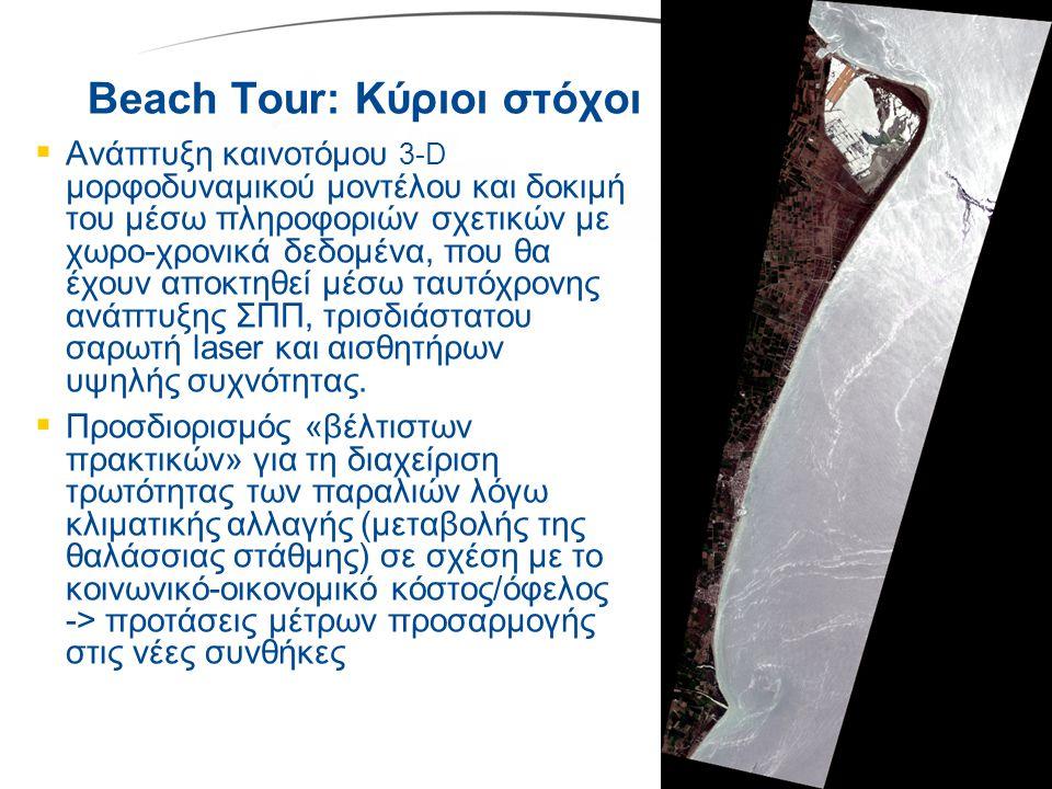 Beach Tour: Κύριοι στόχοι  Ανάπτυξη καινοτόμου 3-D μορφοδυναμικού μοντέλου και δοκιμή του μέσω πληροφοριών σχετικών με χωρο-χρονικά δεδομένα, που θα