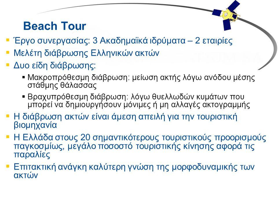Beach Tour  Έργο συνεργασίας: 3 Ακαδημαϊκά ιδρύματα – 2 εταιρίες  Μελέτη διάβρωσης Ελληνικών ακτών  Δυο είδη διάβρωσης:  Μακροπρόθεσμη διάβρωση: μ