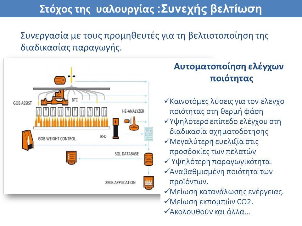 http://www.xparvision.com/solutions Αυτοματοποίηση ελέγχων ποιότητας Καινοτόμες λύσεις για τον έλεγχο ποιότητας στη θερμή φάση Υψηλότερο επίπεδο ελέγχ