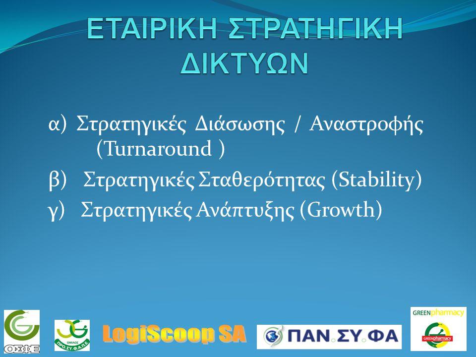 α) Στρατηγικές Διάσωσης / Αναστροφής (Turnaround ) β) Στρατηγικές Σταθερότητας (Stability) γ) Στρατηγικές Ανάπτυξης (Growth)