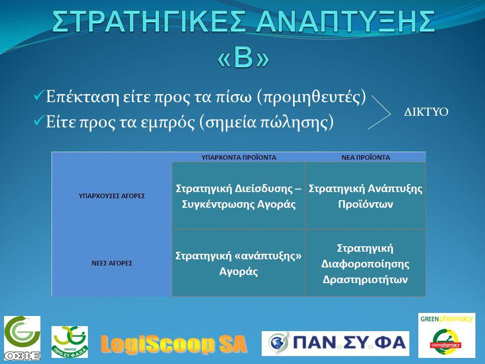 Μακροχρόνιες συνεργασίες με προμηθευτές Στρατηγικές Συμμαχίες Συνεργασίες Προστιθέμενης Αξίας (Value – Adding): από πολλές επιχειρήσεις που συνεργάζονται σε όλα τα στάδια της αλυσίδας, αξίας (προμηθευτές, διανομείς, σημεία πώλησης) Επίτευξη οικονομιών κλίμακας Προσθήκη νέων συσχετισμένων προϊόντων και υπηρεσιών Logiscoop S.A., ΠΑΝ.ΣΥ.ΦΑ., ΣΥ.ΦΑ., Green Pharmacy!