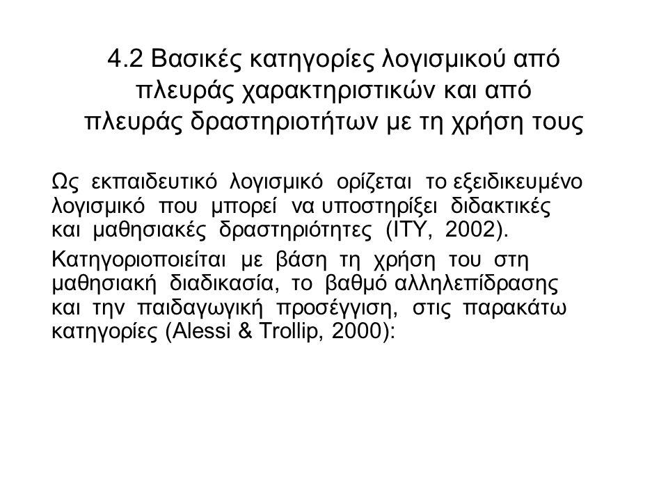 4.2 Βασικές κατηγορίες λογισμικού από πλευράς χαρακτηριστικών και από πλευράς δραστηριοτήτων με τη χρήση τους Ως εκπαιδευτικό λογισμικό ορίζεται το εξειδικευμένο λογισμικό που μπορεί να υποστηρίξει διδακτικές και μαθησιακές δραστηριότητες (ΙΤΥ, 2002).