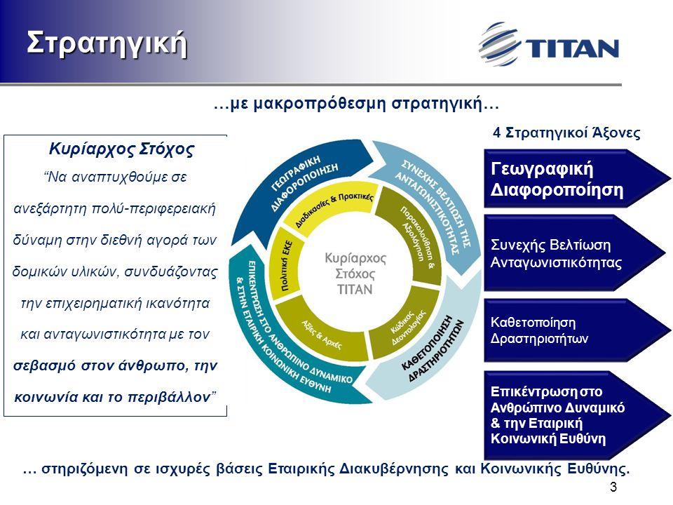3Στρατηγική Γεωγραφική Διαφοροποίηση Καθετοποίηση Δραστηριοτήτων Συνεχής Βελτίωση Ανταγωνιστικότητας Επικέντρωση στο Ανθρώπινο Δυναμικό & την Εταιρική Κοινωνική Ευθύνη 4 Στρατηγικοί Άξονες Κυρίαρχος Στόχος Να αναπτυχθούμε σε ανεξάρτητη πολύ-περιφερειακή δύναμη στην διεθνή αγορά των δομικών υλικών, συνδυάζοντας την επιχειρηματική ικανότητα και ανταγωνιστικότητα με τον σεβασμό στον άνθρωπο, την κοινωνία και το περιβάλλον …με μακροπρόθεσμη στρατηγική… … στηριζόμενη σε ισχυρές βάσεις Εταιρικής Διακυβέρνησης και Κοινωνικής Ευθύνης.