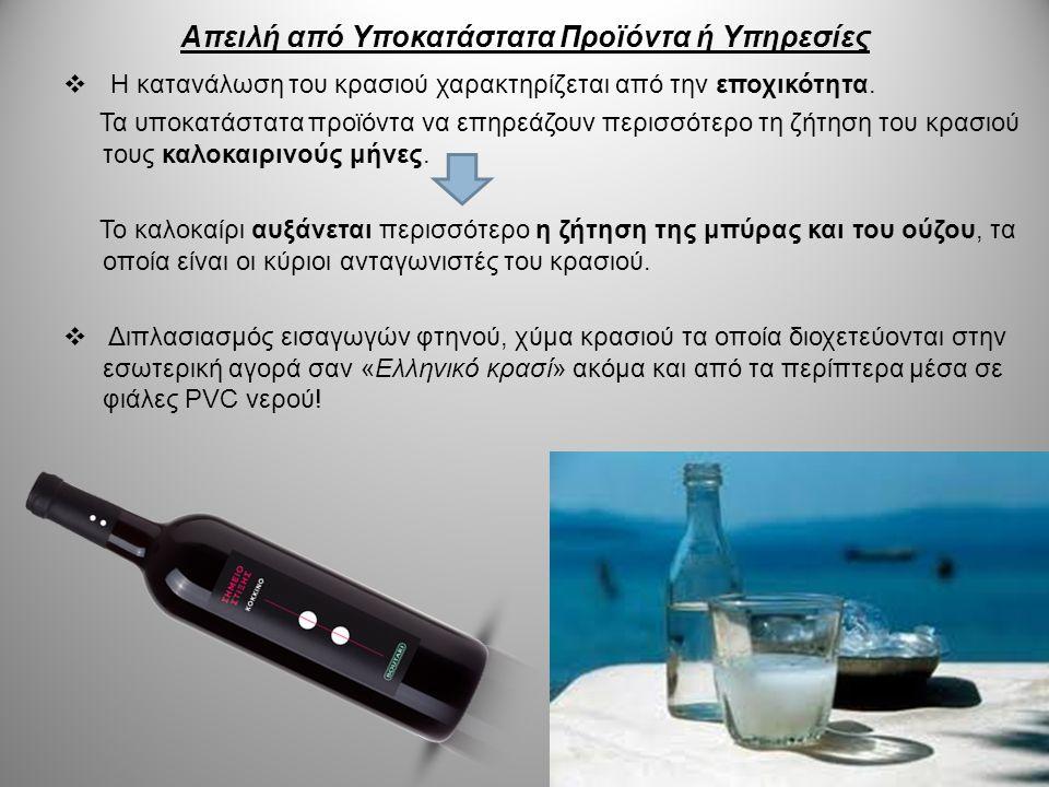 Απειλή από Υποκατάστατα Προϊόντα ή Υπηρεσίες  Η κατανάλωση του κρασιού χαρακτηρίζεται από την εποχικότητα. Τα υποκατάστατα προϊόντα να επηρεάζουν περ
