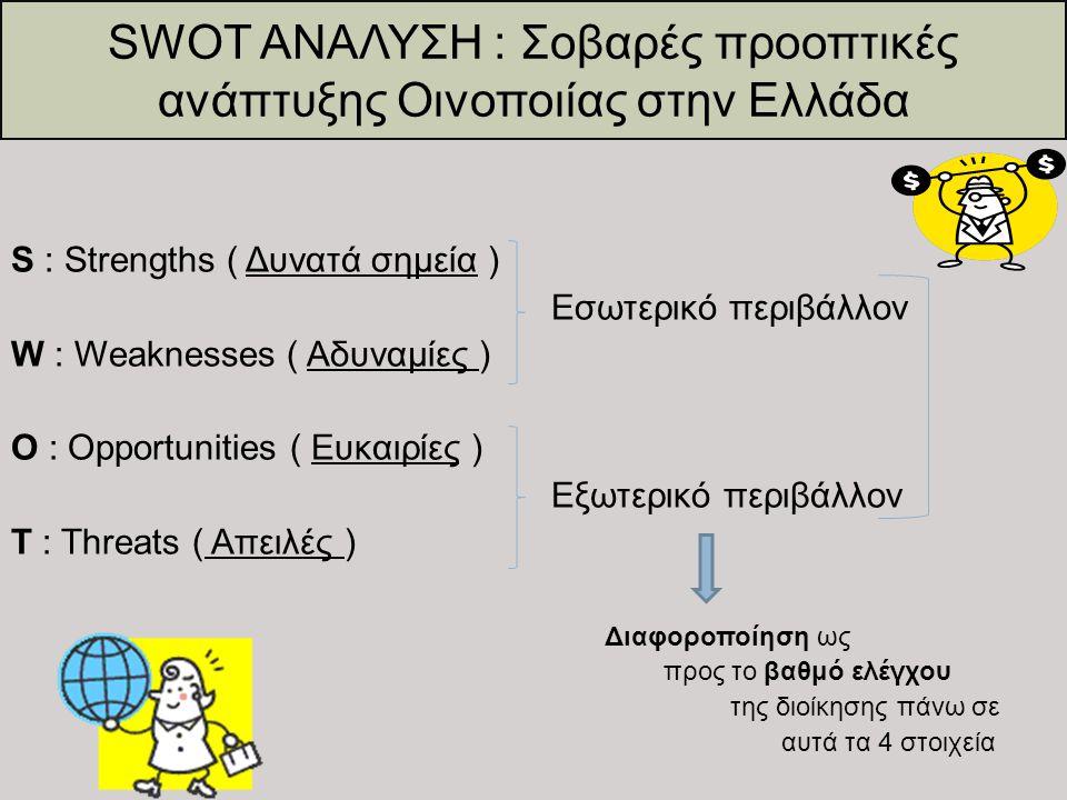 SWOT ΑΝΑΛΥΣΗ : Σοβαρές προοπτικές ανάπτυξης Οινοποιίας στην Ελλάδα S : Strengths ( Δυνατά σημεία ) Εσωτερικό περιβάλλον W : Weaknesses ( Αδυναμίες ) O