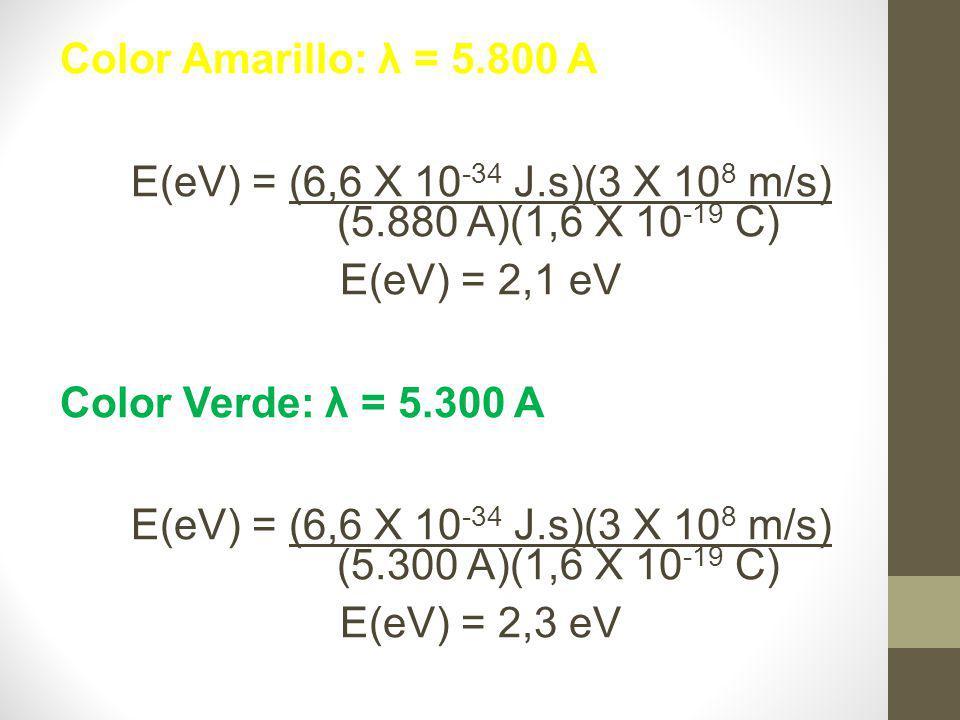Color Amarillo: λ = 5.800 A E(eV) = (6,6 X 10 -34 J.s)(3 X 10 8 m/s) (5.880 A)(1,6 X 10 -19 C) E(eV) = 2,1 eV Color Verde: λ = 5.300 A E(eV) = (6,6 X 10 -34 J.s)(3 X 10 8 m/s) (5.300 A)(1,6 X 10 -19 C) E(eV) = 2,3 eV