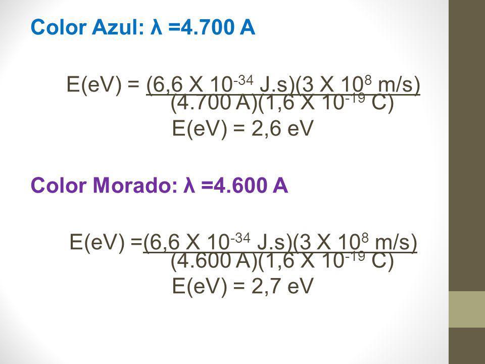 Color Azul: λ =4.700 A E(eV) = (6,6 X 10 -34 J.s)(3 X 10 8 m/s) (4.700 A)(1,6 X 10 -19 C) E(eV) = 2,6 eV Color Morado: λ =4.600 A E(eV) =(6,6 X 10 -34 J.s)(3 X 10 8 m/s) (4.600 A)(1,6 X 10 -19 C) E(eV) = 2,7 eV
