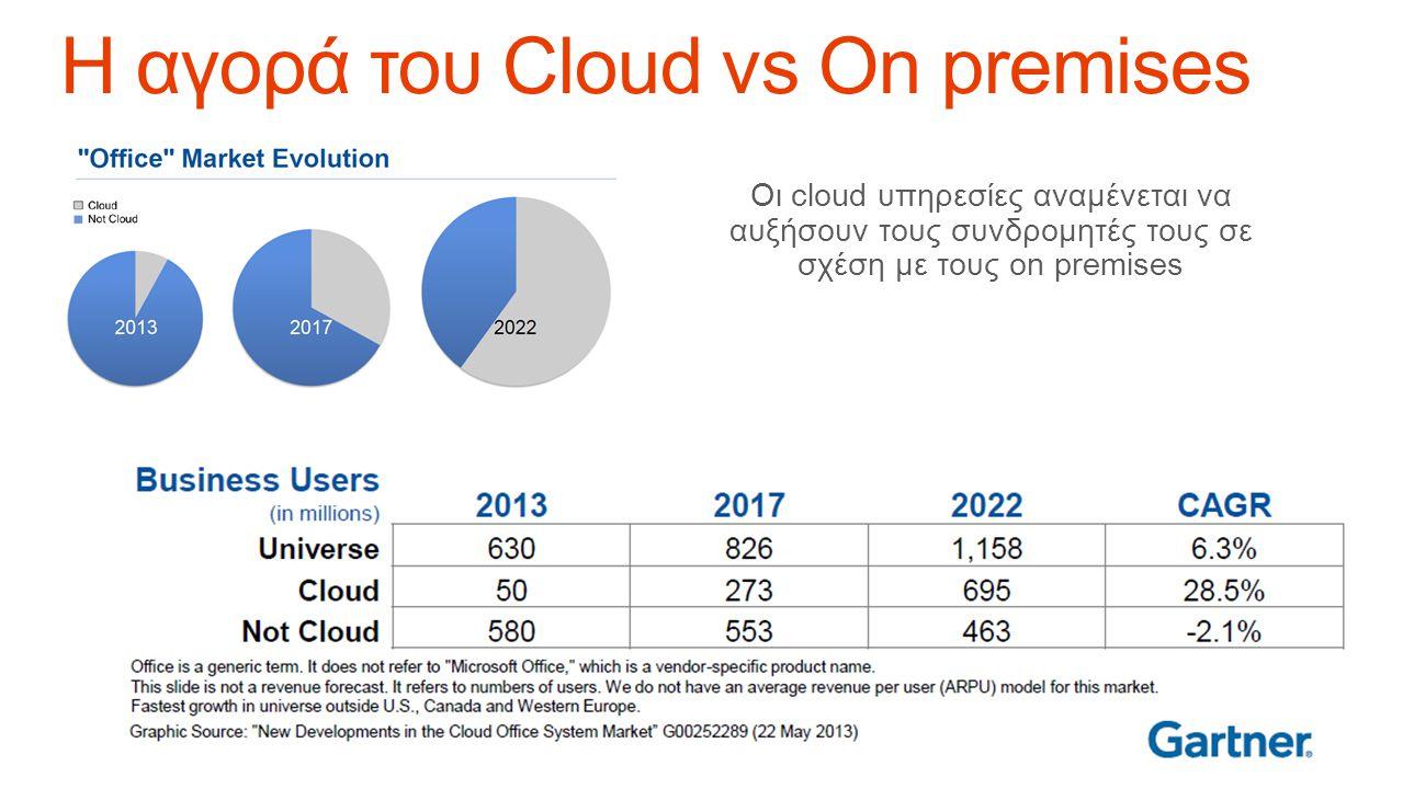 Οι cloud υπηρεσίες αναμένεται να αυξήσουν τους συνδρομητές τους σε σχέση με τους on premises