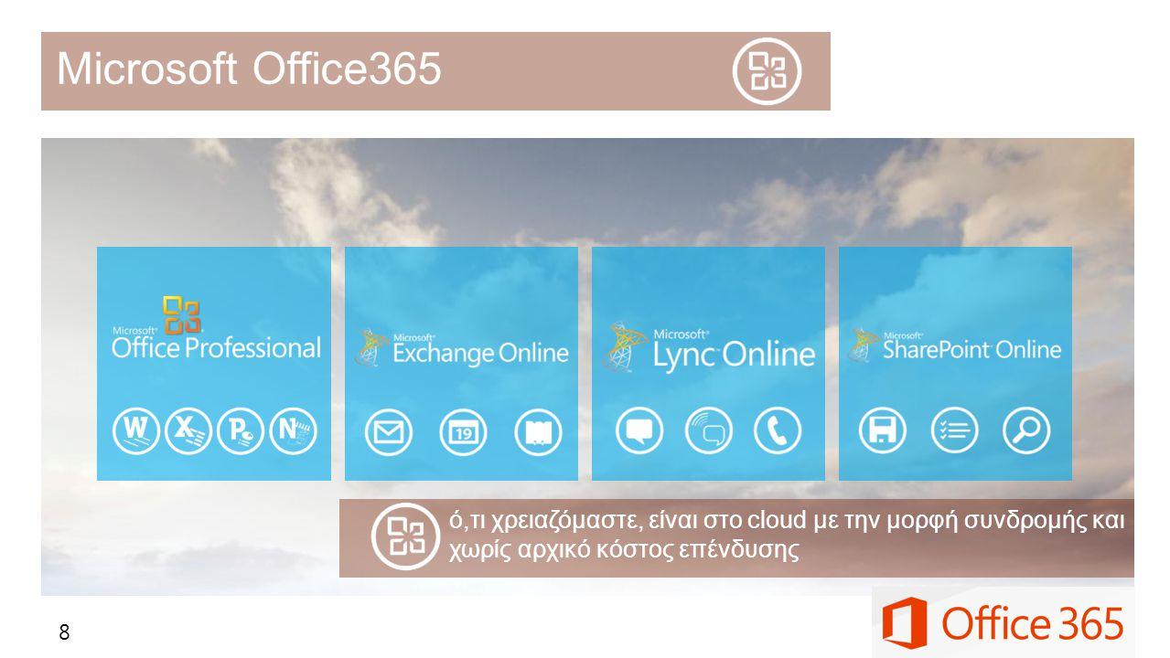 ό,τι χρειαζόμαστε, είναι στο cloud με την μορφή συνδρομής και χωρίς αρχικό κόστος επένδυσης Microsoft Οffice365 8