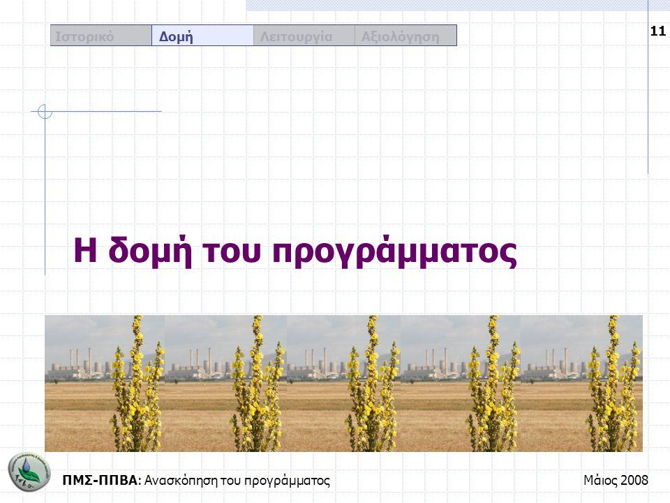 ΠΜΣ-ΠΠΒΑ: Ανασκόπηση του προγράμματοςΜάιος 2008 11 Ιστορικό Δομή Λειτουργία Αξιολόγηση Η δομή του προγράμματος
