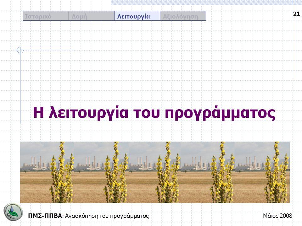 ΠΜΣ-ΠΠΒΑ: Ανασκόπηση του προγράμματοςΜάιος 2008 21 Ιστορικό Δομή Λειτουργία Αξιολόγηση Η λειτουργία του προγράμματος