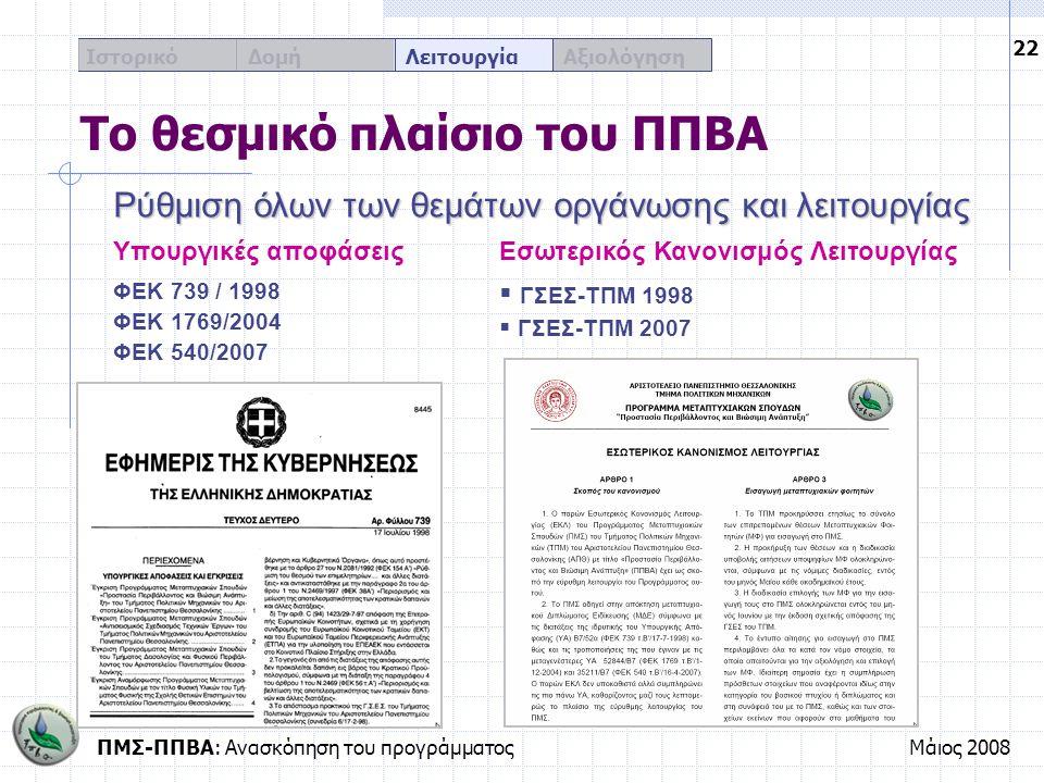 ΠΜΣ-ΠΠΒΑ: Ανασκόπηση του προγράμματοςΜάιος 2008 22 Ιστορικό Δομή Λειτουργία Αξιολόγηση Το θεσμικό πλαίσιο του ΠΠΒΑ Υπουργικές αποφάσεις ΦΕΚ 739 / 1998