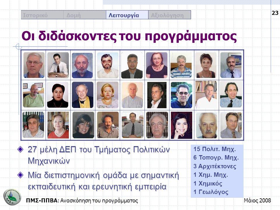 ΠΜΣ-ΠΠΒΑ: Ανασκόπηση του προγράμματοςΜάιος 2008 23 Ιστορικό Δομή Λειτουργία Αξιολόγηση Οι διδάσκοντες του προγράμματος 27 μέλη ΔΕΠ του Τμήματος Πολιτι