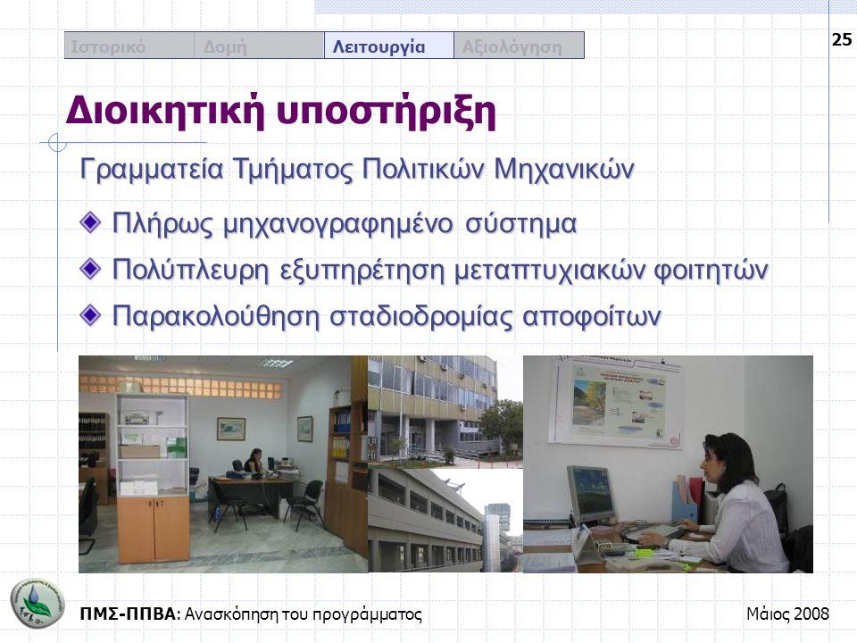 ΠΜΣ-ΠΠΒΑ: Ανασκόπηση του προγράμματοςΜάιος 2008 25 Ιστορικό Δομή Λειτουργία Αξιολόγηση Διοικητική υποστήριξη Πλήρως μηχανογραφημένο σύστημα Πολύπλευρη