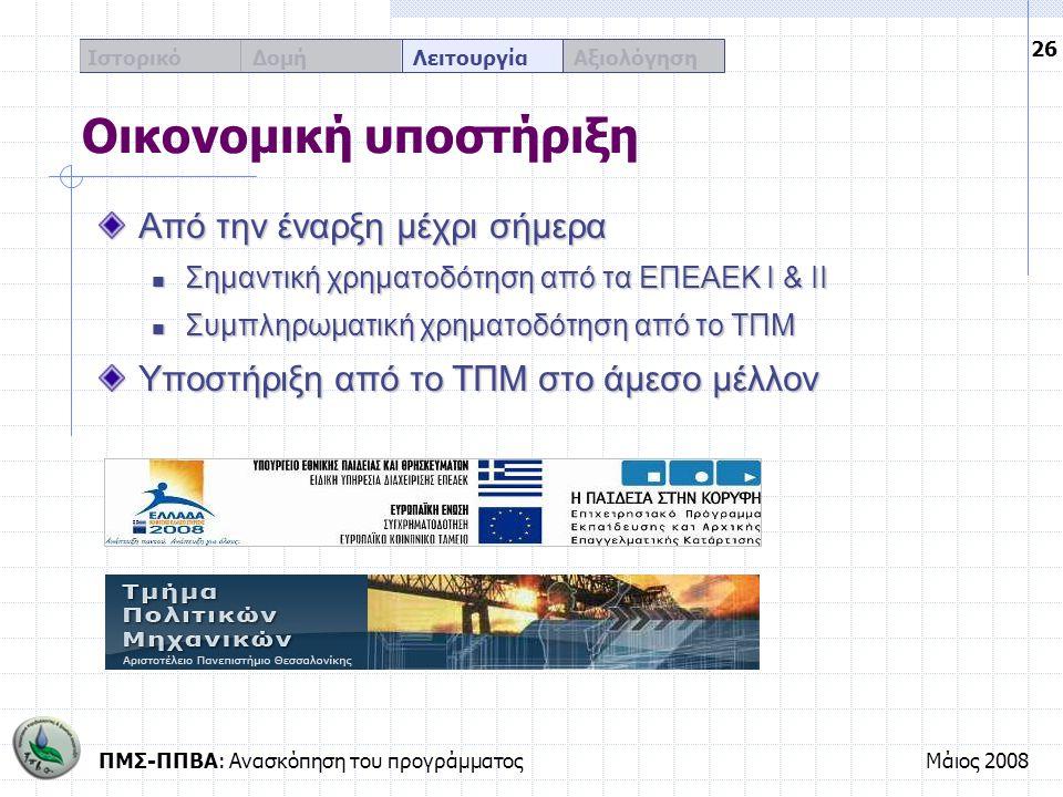 ΠΜΣ-ΠΠΒΑ: Ανασκόπηση του προγράμματοςΜάιος 2008 26 Ιστορικό Δομή Λειτουργία Αξιολόγηση Οικονομική υποστήριξη Από την έναρξη μέχρι σήμερα Σημαντική χρη