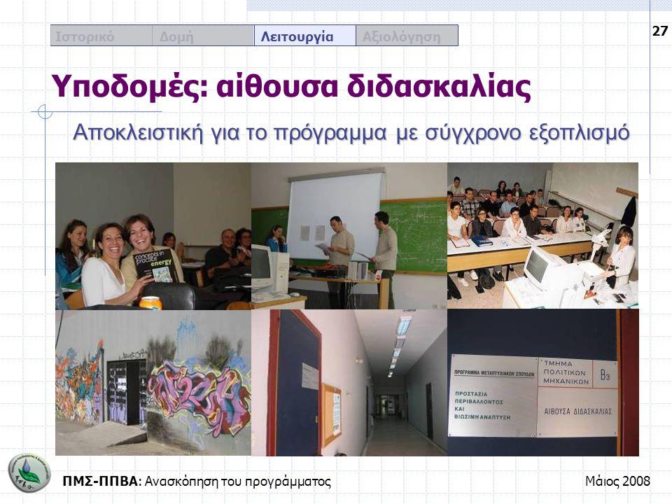 ΠΜΣ-ΠΠΒΑ: Ανασκόπηση του προγράμματοςΜάιος 2008 27 Ιστορικό Δομή Λειτουργία Αξιολόγηση Υποδομές: αίθουσα διδασκαλίας Αποκλειστική για το πρόγραμμα με