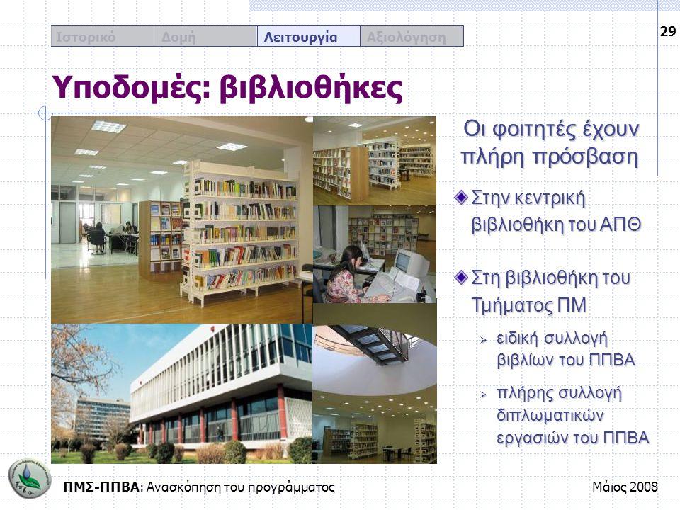 ΠΜΣ-ΠΠΒΑ: Ανασκόπηση του προγράμματοςΜάιος 2008 29 Ιστορικό Δομή Λειτουργία Αξιολόγηση Υποδομές: βιβλιοθήκες Στην κεντρική βιβλιοθήκη του ΑΠΘ Στη βιβλ