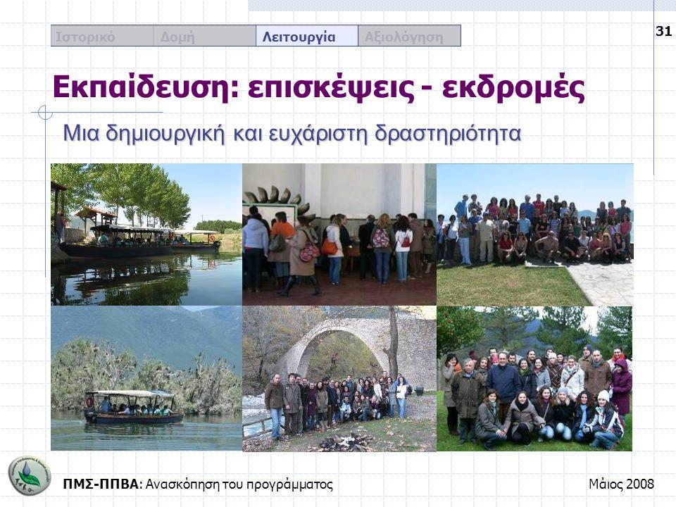 ΠΜΣ-ΠΠΒΑ: Ανασκόπηση του προγράμματοςΜάιος 2008 31 Ιστορικό Δομή Λειτουργία Αξιολόγηση Εκπαίδευση: επισκέψεις - εκδρομές Μια δημιουργική και ευχάριστη