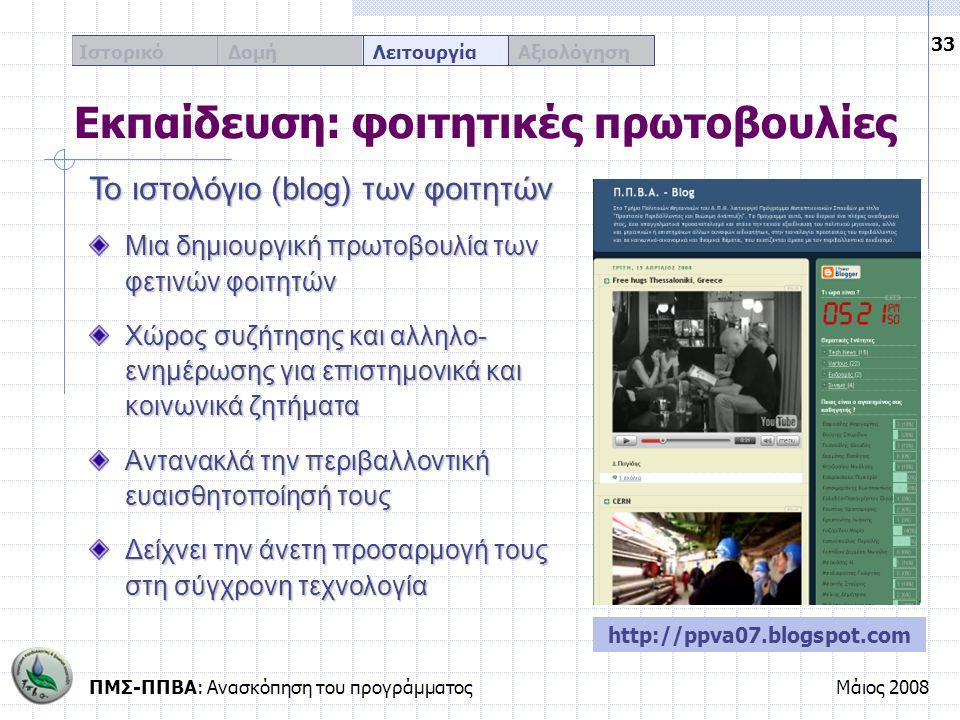 ΠΜΣ-ΠΠΒΑ: Ανασκόπηση του προγράμματοςΜάιος 2008 33 Ιστορικό Δομή Λειτουργία Αξιολόγηση Εκπαίδευση: φοιτητικές πρωτοβουλίες Το ιστολόγιο (blog) των φοι