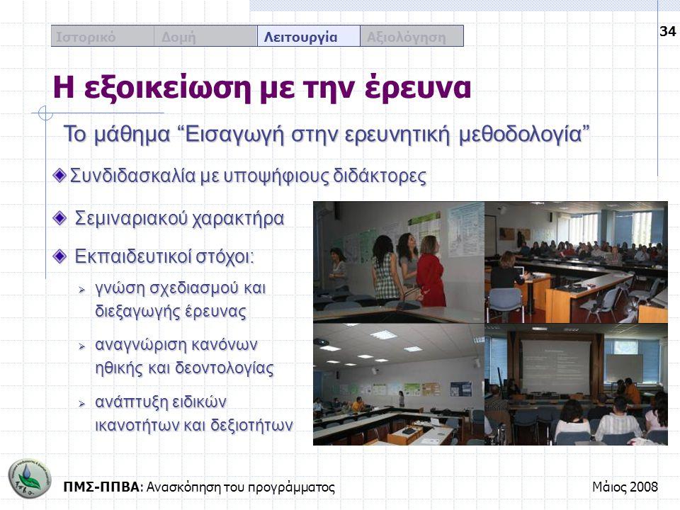 ΠΜΣ-ΠΠΒΑ: Ανασκόπηση του προγράμματοςΜάιος 2008 34 Ιστορικό Δομή Λειτουργία Αξιολόγηση Η εξοικείωση με την έρευνα Σεμιναριακού χαρακτήρα Σεμιναριακού