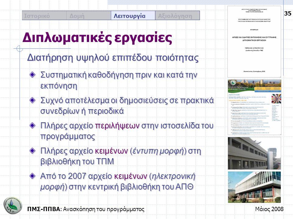 ΠΜΣ-ΠΠΒΑ: Ανασκόπηση του προγράμματοςΜάιος 2008 35 Ιστορικό Δομή Λειτουργία Αξιολόγηση Διπλωματικές εργασίες Συστηματική καθοδήγηση πριν και κατά την