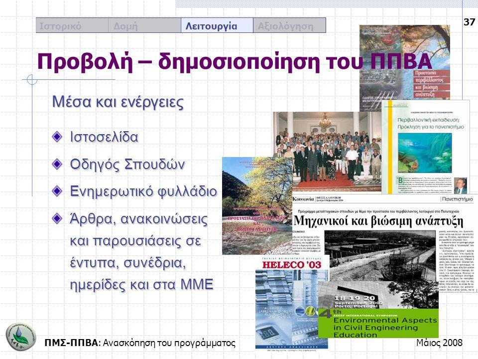 ΠΜΣ-ΠΠΒΑ: Ανασκόπηση του προγράμματοςΜάιος 2008 37 Ιστορικό Δομή Λειτουργία Αξιολόγηση Προβολή – δημοσιοποίηση του ΠΠΒΑ Ιστοσελίδα Οδηγός Σπουδών Ενημ