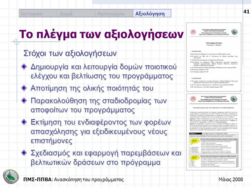 ΠΜΣ-ΠΠΒΑ: Ανασκόπηση του προγράμματοςΜάιος 2008 41 Ιστορικό Δομή Λειτουργία Αξιολόγηση Το πλέγμα των αξιολογήσεων Δημιουργία και λειτουργία δομών ποιο