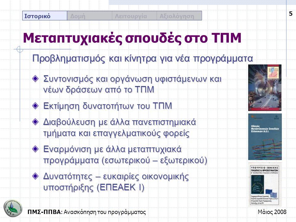 ΠΜΣ-ΠΠΒΑ: Ανασκόπηση του προγράμματοςΜάιος 2008 5 Ιστορικό Δομή Λειτουργία Αξιολόγηση Μεταπτυχιακές σπουδές στο ΤΠΜ Προβληματισμός και κίνητρα για νέα