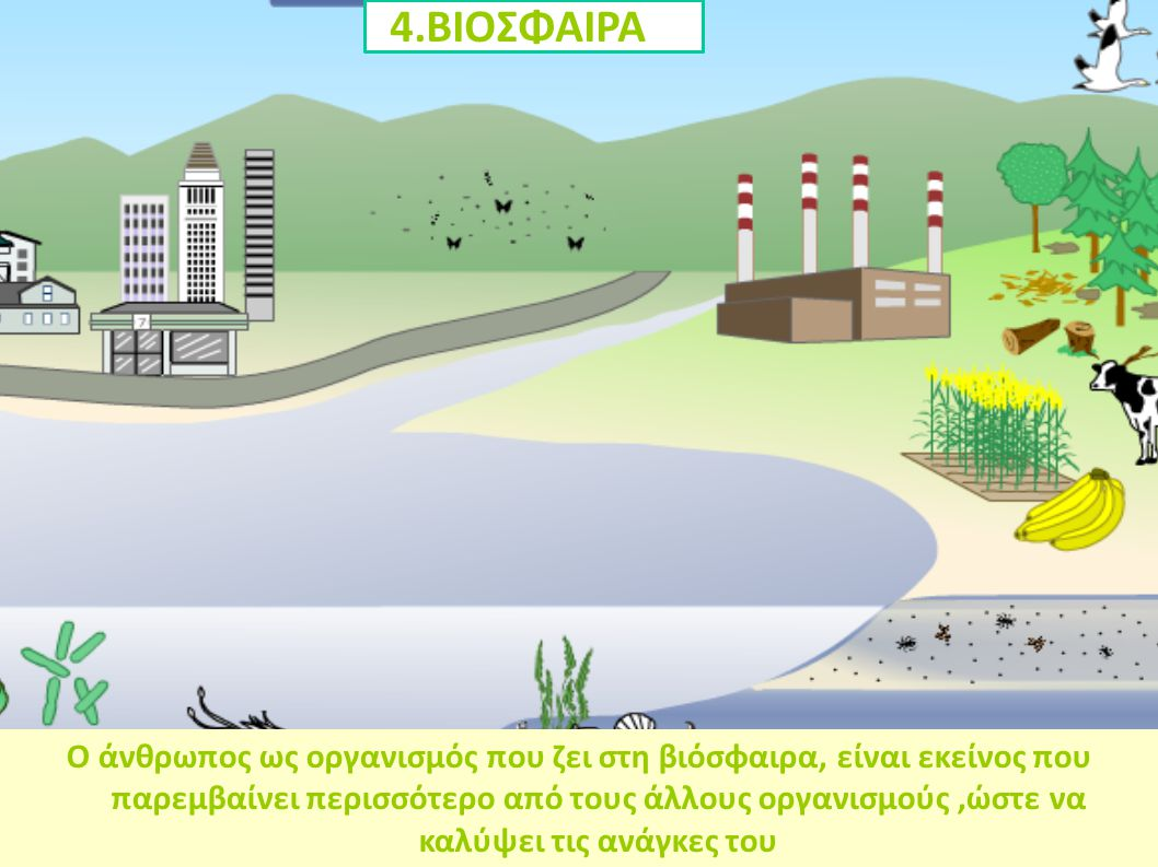 4.ΒΙΟΣΦΑΙΡΑ Είναι ο χώρος μέσα στον οποίο ζουν, τρέφονται, αναπτύσσονται και αναπαράγονται όλοι οι οργανισμοί της γης Περιλαμβάνει τμήμα της ατμόσφαιρ