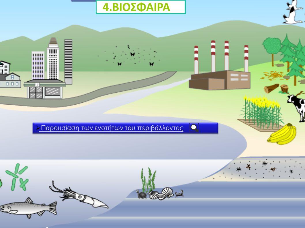 4.ΒΙΟΣΦΑΙΡΑ  Παρουσίαση των ενοτήτων του περιβάλλοντος Παρουσίαση των ενοτήτων του περιβάλλοντος  Παρουσίαση των ενοτήτων του περιβάλλοντος Παρουσία