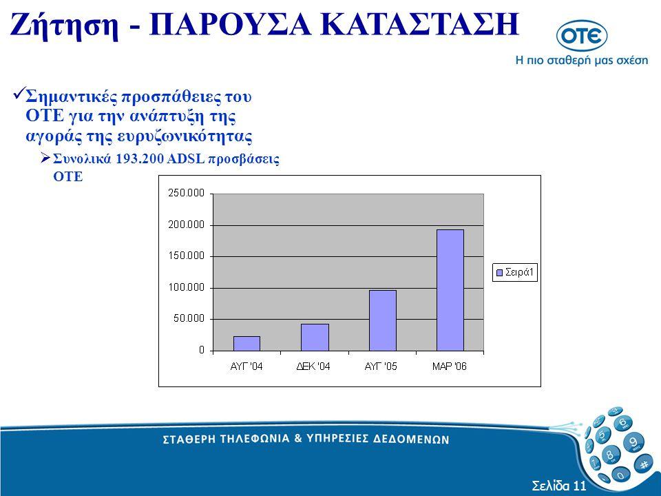 Σελίδα 11 Ζήτηση - ΠΑΡΟΥΣΑ ΚΑΤΑΣΤΑΣΗ Σημαντικές προσπάθειες του ΟΤΕ για την ανάπτυξη της αγοράς της ευρυζωνικότητας  Συνολικά 193.200 ADSL προσβάσεις ΟΤΕ