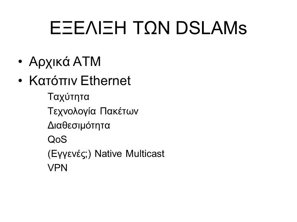 ΕΞΕΛΙΞΗ ΤΩΝ DSLAMs Αρχικά ΑΤΜ Κατόπιν Ethernet Ταχύτητα Τεχνολογία Πακέτων Διαθεσιμότητα QoS (Εγγενές;) Native Multicast VPN