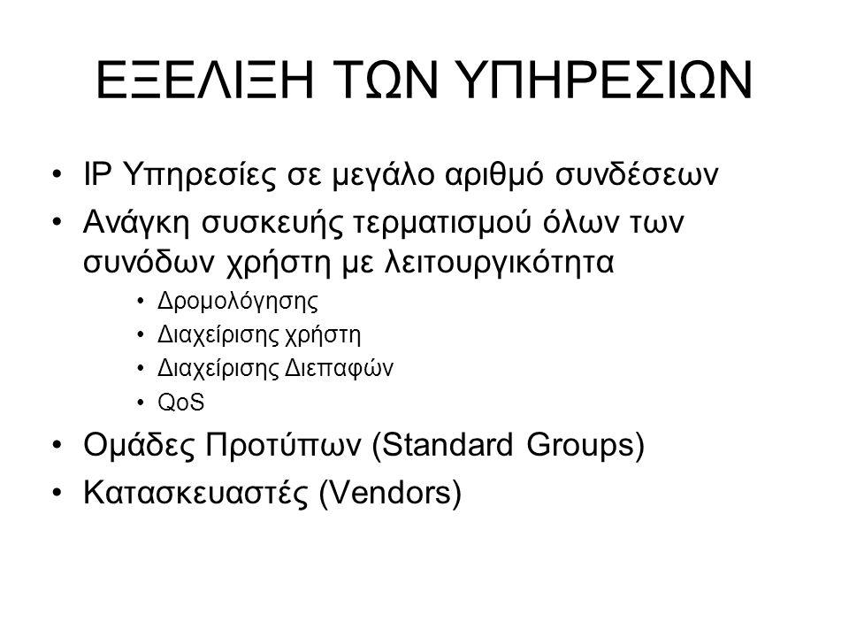 ΕΞΕΛΙΞΗ ΤΩΝ ΥΠΗΡΕΣΙΩΝ IP Υπηρεσίες σε μεγάλο αριθμό συνδέσεων Ανάγκη συσκευής τερματισμού όλων των συνόδων χρήστη με λειτουργικότητα Δρομολόγησης Διαχείρισης χρήστη Διαχείρισης Διεπαφών QoS Ομάδες Προτύπων (Standard Groups) Κατασκευαστές (Vendors)