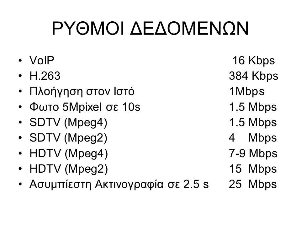 ΡΥΘΜΟΙ ΔΕΔΟΜΕΝΩΝ VoIP 16 Kbps H.263 384 Kbps Πλοήγηση στον Ιστό1Mbps Φωτο 5Mpixel σε 10s1.5 Mbps SDTV (Mpeg4)1.5 Mbps SDTV (Mpeg2)4 Mbps HDTV (Mpeg4)7-9 Mbps HDTV (Mpeg2)15 Mbps Ασυμπίεστη Ακτινογραφία σε 2.5 s25 Mbps