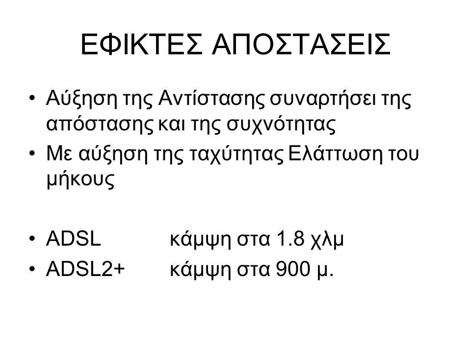 ΕΦΙΚΤΕΣ ΑΠΟΣΤΑΣΕΙΣ Αύξηση της Αντίστασης συναρτήσει της απόστασης και της συχνότητας Με αύξηση της ταχύτητας Ελάττωση του μήκους ADSLκάμψη στα 1.8 χλμ ADSL2+κάμψη στα 900 μ.