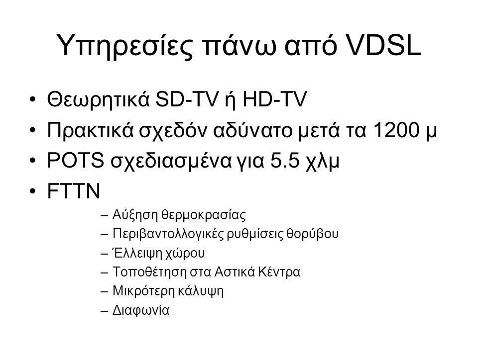 Υπηρεσίες πάνω από VDSL Θεωρητικά SD-TV ή HD-TV Πρακτικά σχεδόν αδύνατο μετά τα 1200 μ POTS σχεδιασμένα για 5.5 χλμ FTTN –Αύξηση θερμοκρασίας –Περιβαντολλογικές ρυθμίσεις θορύβου –Έλλειψη χώρου –Τοποθέτηση στα Αστικά Κέντρα –Μικρότερη κάλυψη –Διαφωνία