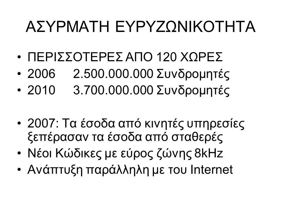 ΑΣΥΡΜΑΤΗ ΕΥΡΥΖΩΝΙΚΟΤΗΤΑ ΠΕΡΙΣΣΟΤΕΡΕΣ ΑΠΟ 120 ΧΩΡΕΣ 20062.500.000.000 Συνδρομητές 20103.700.000.000 Συνδρομητές 2007: Τα έσοδα από κινητές υπηρεσίες ξεπέρασαν τα έσοδα από σταθερές Νέοι Κώδικες με εύρος ζώνης 8kHz Ανάπτυξη παράλληλη με του Internet