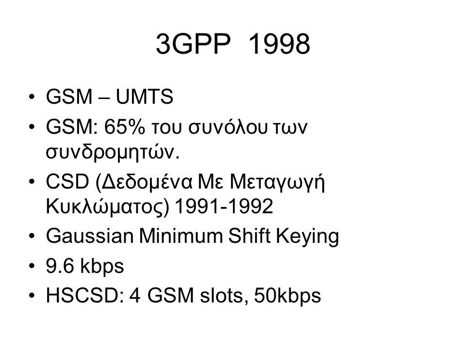 3GPP 1998 GSM – UMTS GSM: 65% του συνόλου των συνδρομητών.