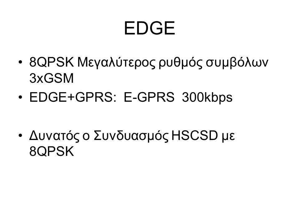 EDGE 8QPSK Μεγαλύτερος ρυθμός συμβόλων 3xGSM EDGE+GPRS: E-GPRS 300kbps Δυνατός ο Συνδυασμός HSCSD με 8QPSK