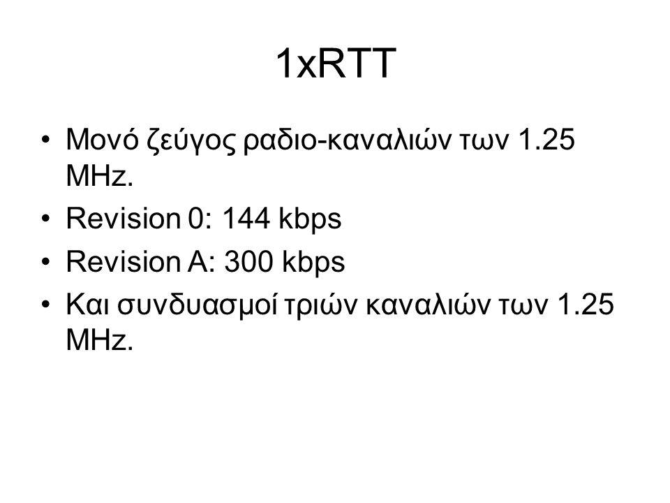 1xRTT Μονό ζεύγος ραδιο-καναλιών των 1.25 ΜHz.