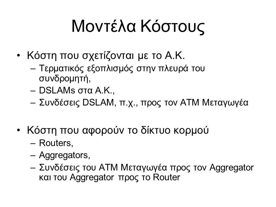 Μοντέλα Κόστους Κόστη που σχετίζονται με το Α.Κ.